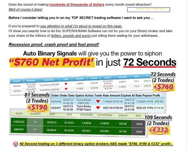 Binary options success strategy