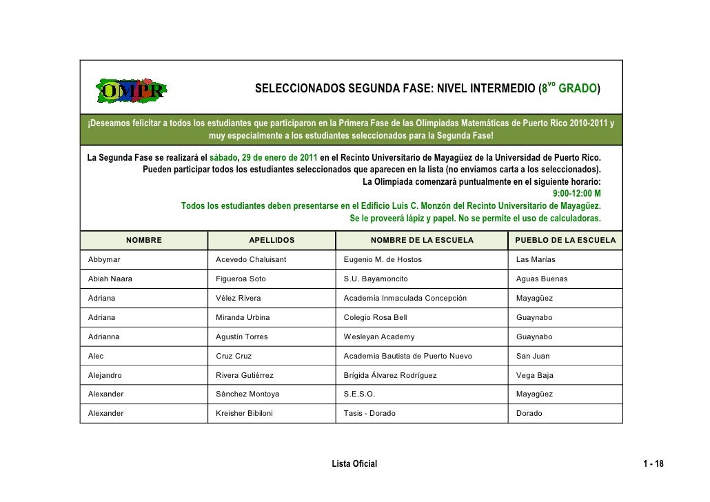 SELECCIONADOS SEGUNDA FASE: NIVEL INTERMEDIO (8vo GRADO)¡Deseamos felicitar a todos los estudiantes que participaron en la...