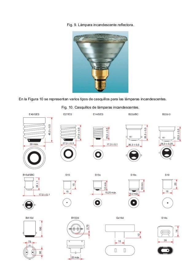 Lamparas incandescencia - Tipos de lamparas ...