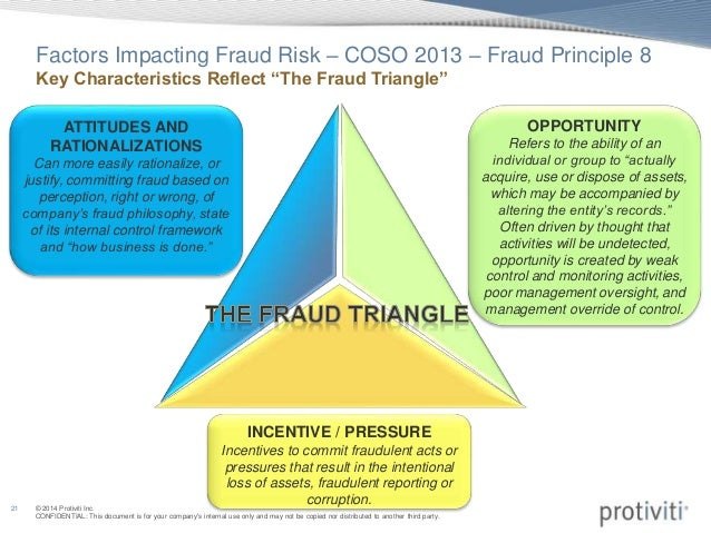 examples of fraud risk factors