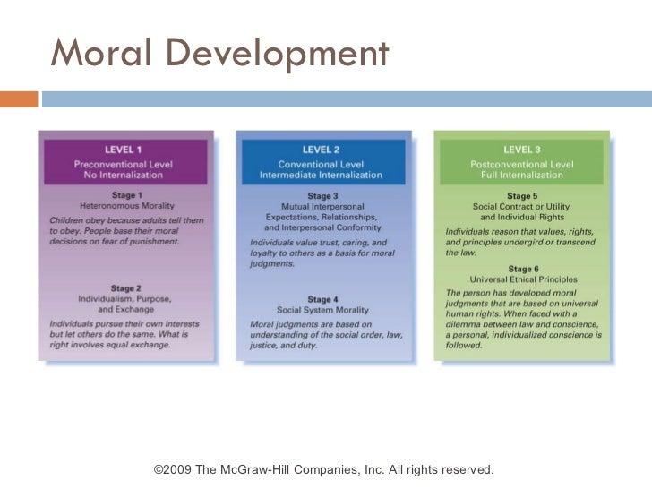 Not Moral development adults