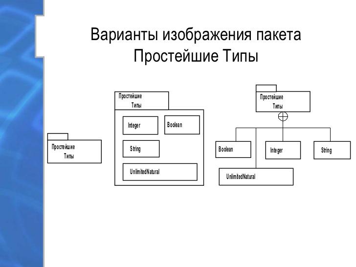 типы изображений: