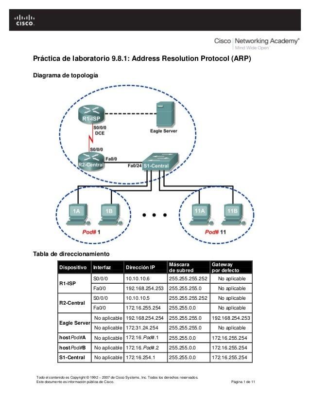 Práctica de laboratorio 9.8.1: Address Resolution Protocol (ARP) Diagrama de topología  Tabla de direccionamiento Interfaz...