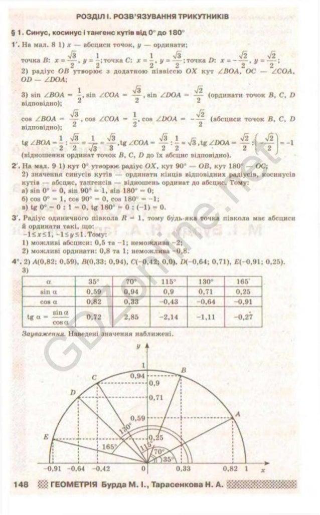 Гдз геометрия 7 класс мальцев