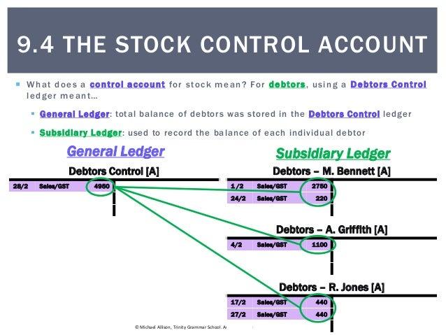 Tradersroom binary options