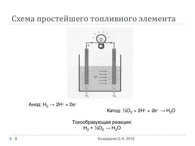 Схема простейшего топливного