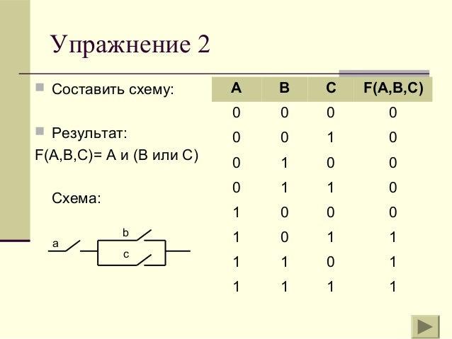 2  Составить схему: