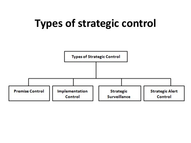 strategic control financial control and strategic Organizations must have effective strategic controls if they are to successfully develop and implement their strategies  the power of financial and operating controls and feedback control systems, in general, rests on some simple premises that are linked to their very nature.