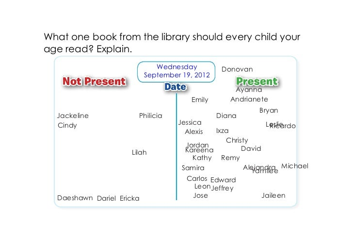 What one book from the library should every child yourage read? Explain.                              Wednesday          D...