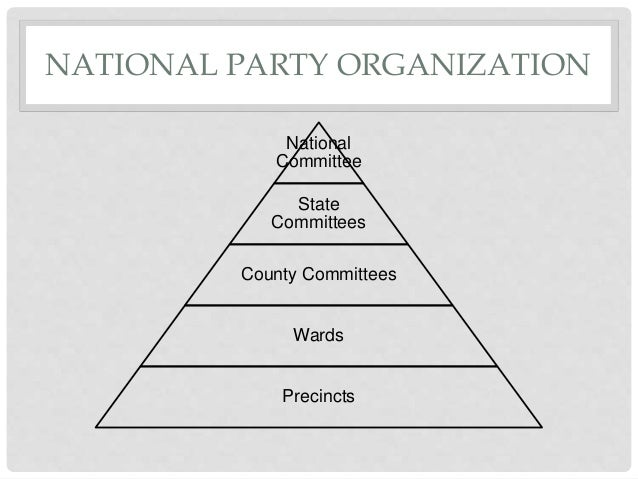 "american political parties American political parties what are major / third political parties what is the ""two-party system"" how has it effected american politics / elections."