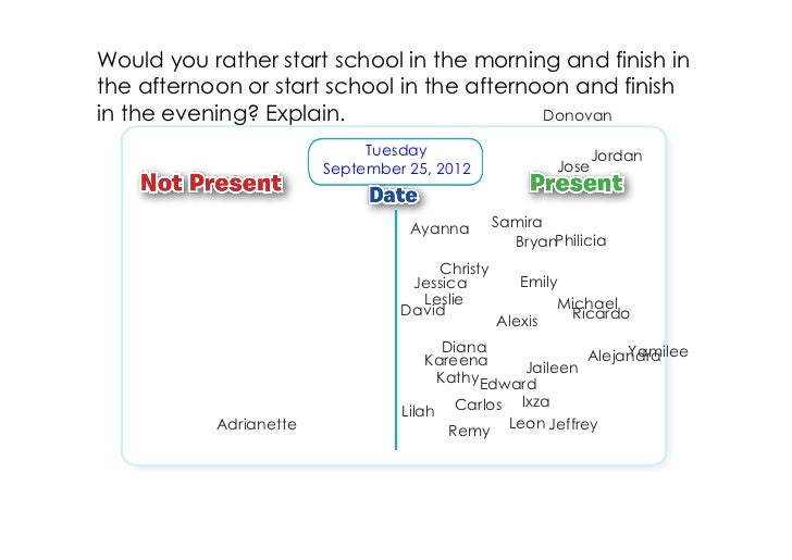 Would you rather start school in the morning and finish inthe afternoon or start school in the afternoon and finishin the ...