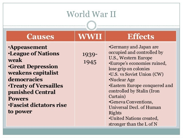 an analysis of the cause and effects of world war i Great selection of cause effect essay sample topics  writing on one of the cause effect essays topics is concerned  what were the causes of the world war i.