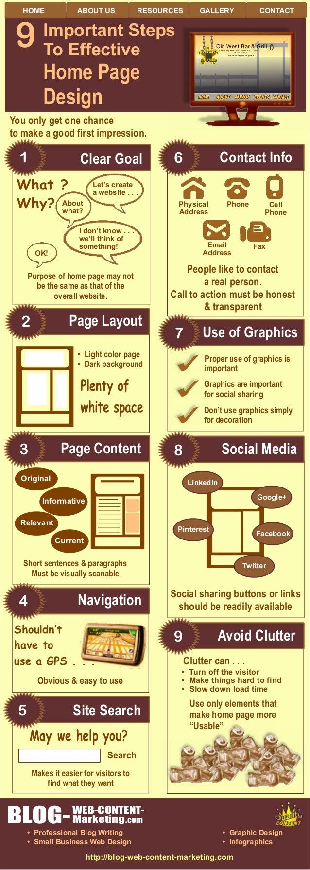 9 Important Steps To Effective Home Page Design