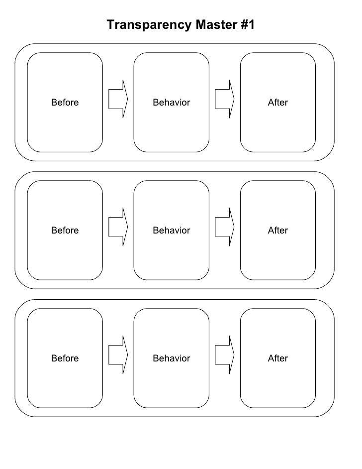 Transparency Master #1Before         Behavior           AfterBefore         Behavior           AfterBefore         Behavio...