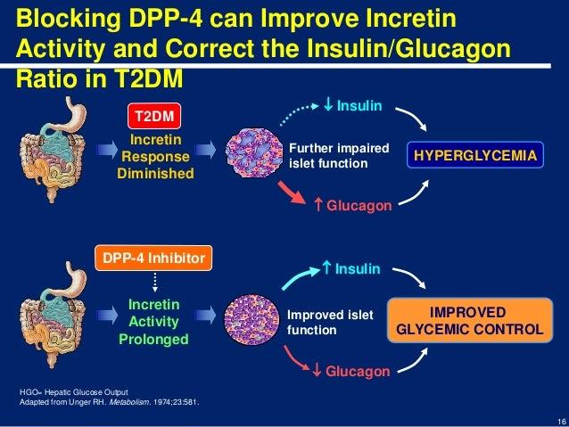 free functional neuroimaging in