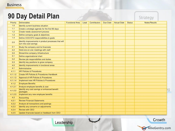 Chief operating officer 90 transition plan for First 100 days plan template