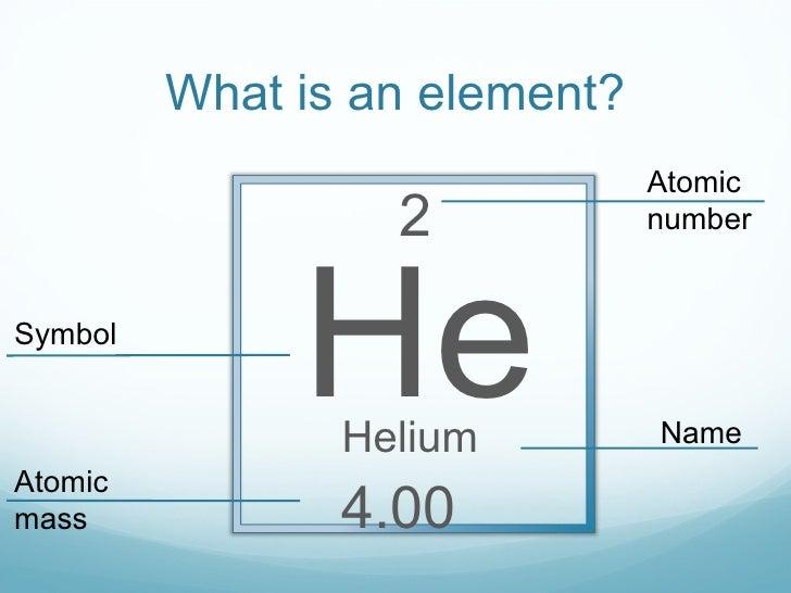 Helium Helium Molar Mass