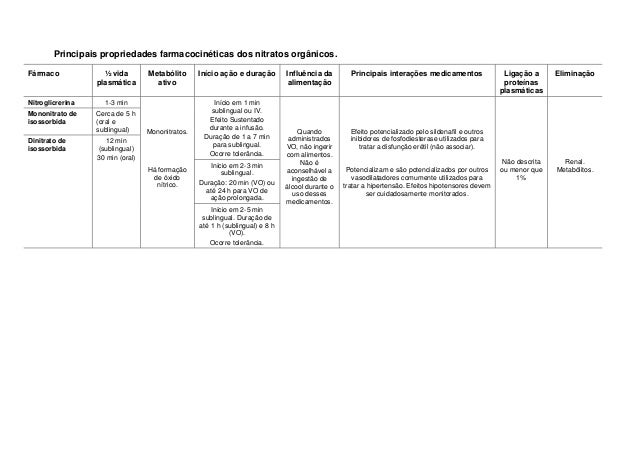 cytotechnologist career