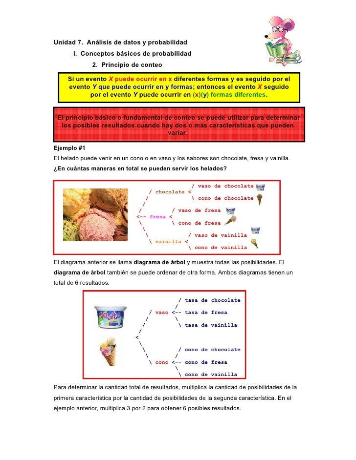Unidad 7. Análisis de datos y probabilidad       I. Conceptos básicos de probabilidad               2. Principio de conteo...