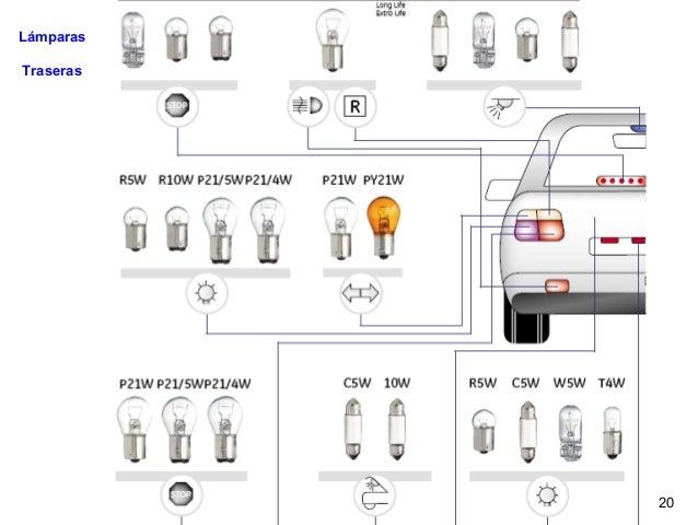 92895312 sistema de alumbrado en el automovil - Lamparas que den mucha luz ...