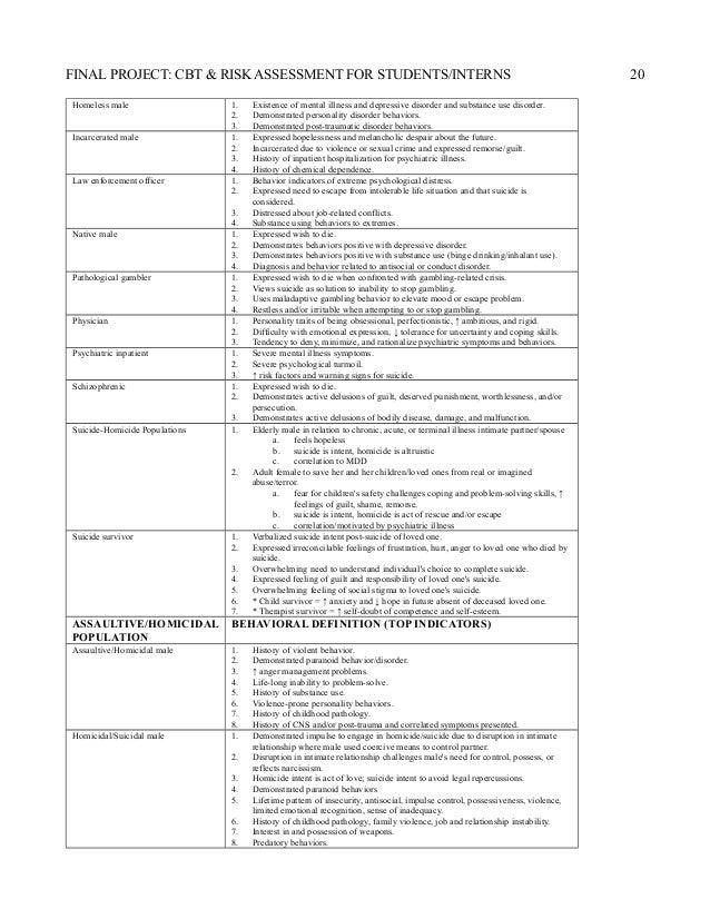 Post Acute Withdrawal Syndrome Worksheet - Secretlinkbuilding