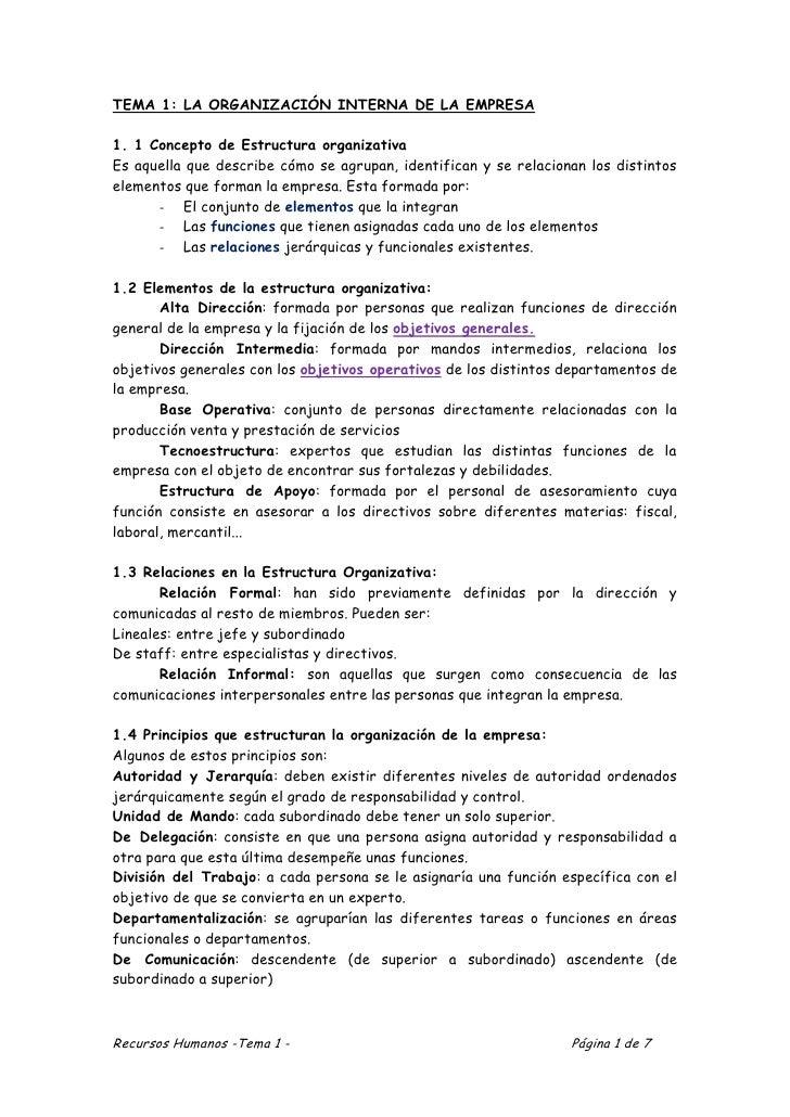 TEMA 1: LA ORGANIZACIÓN INTERNA DE LA EMPRESA1. 1 Concepto de Estructura organizativaEs aquella que describe cómo se agrup...