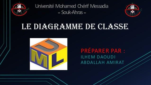 Le diagramme de classe Université Mohamed Chérif Messadia ــ Souk-Ahras ــ PRÉPARER PAR : ILHEM DAOUDI ABDALLAH AMIRAT