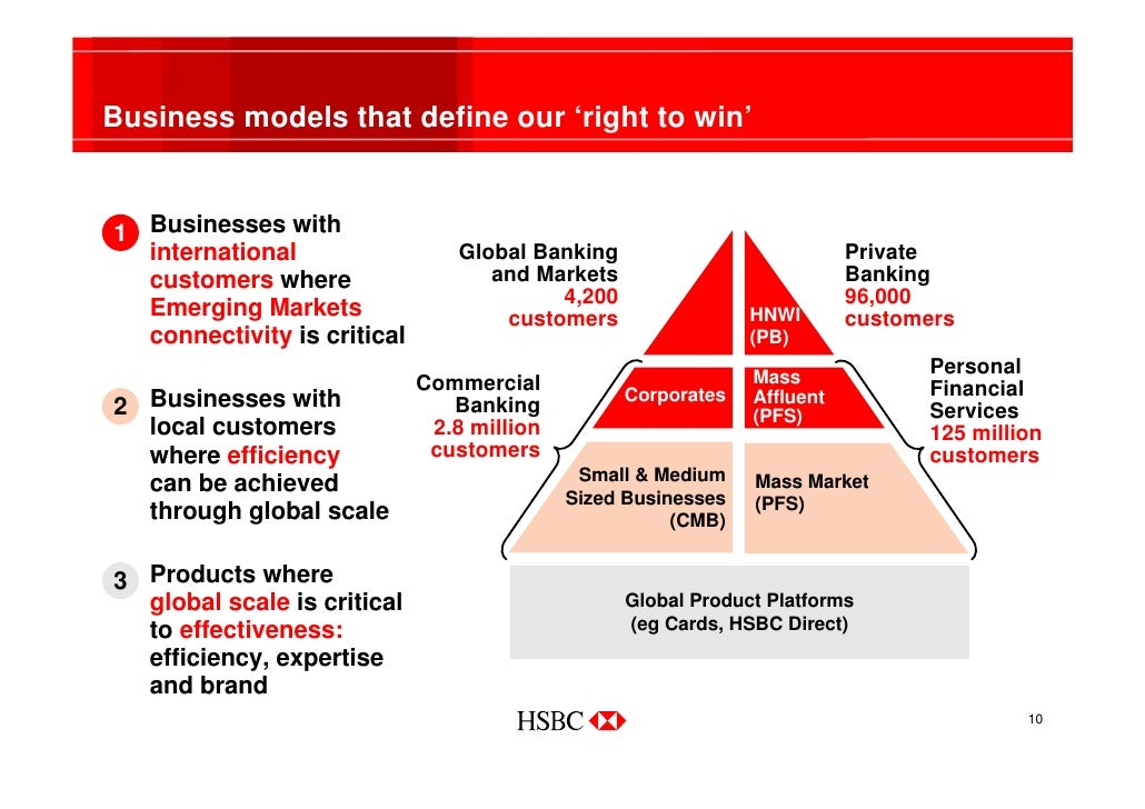 structure of hsbc Business structure our enhanced structure empowers our business model.