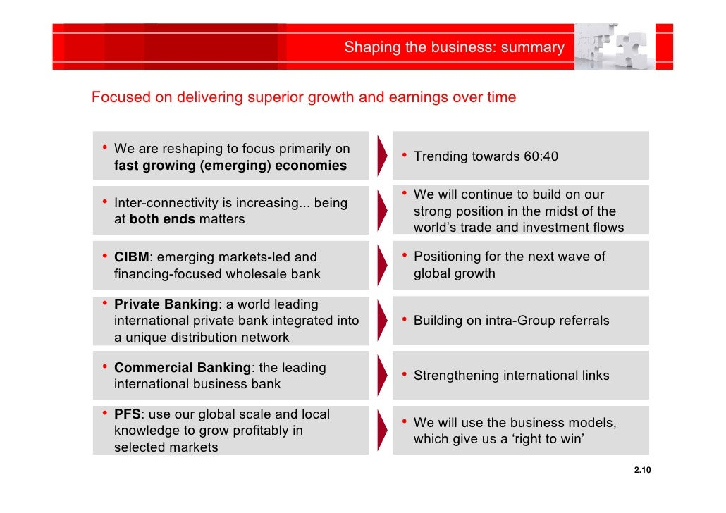 hsbc transnational strategy Read this essay on hsbc in china, international business strategy analysis come browse our large digital warehouse of free sample essays get the knowledge you need.