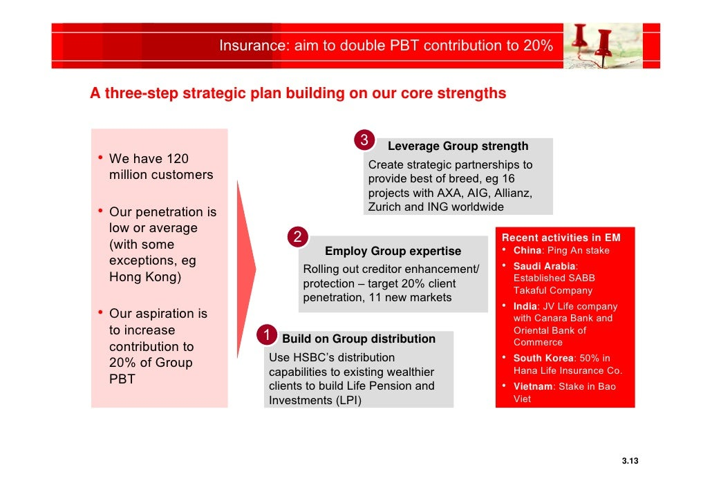hsbc and strategy Analysis of strategic approaches of hsbc   so here i have tried to focus upon the gist expansion strategy of hsbc in bangladesh, highlighting in dhaka city.