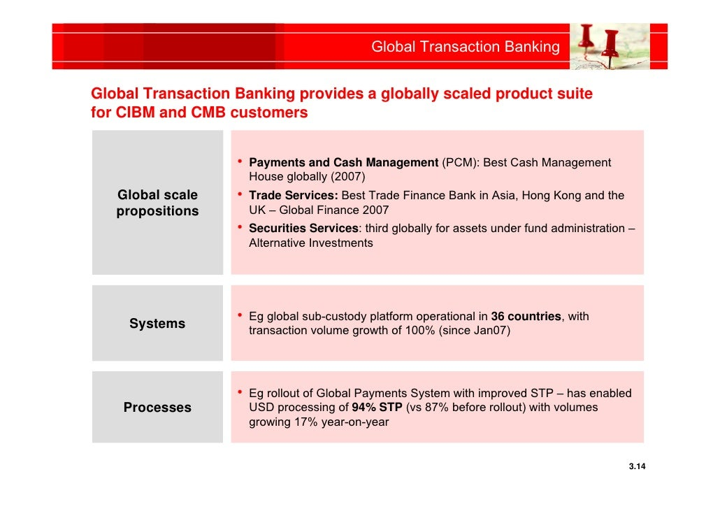 hrm strategies of hsbc bank Strategic themes – how are they used and why  high-level business strategies that form the basis for the organization's  interamerican development bank,.