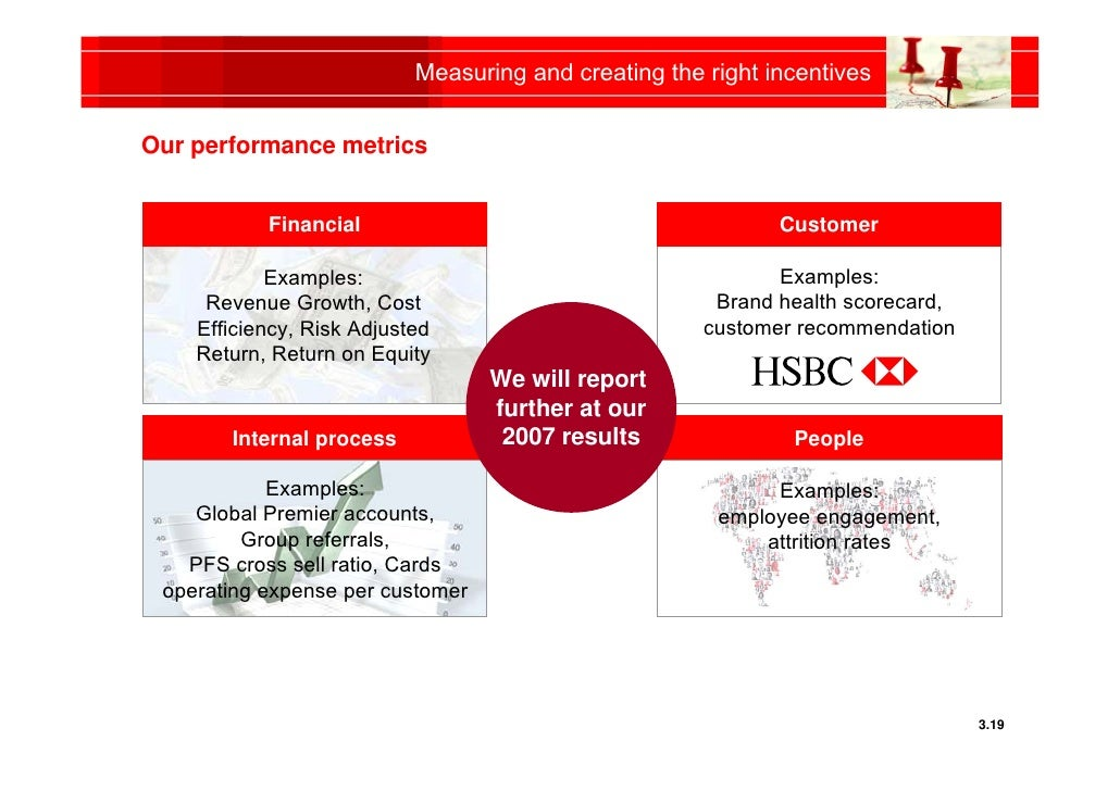 hsbc strategy Nils pratley: it has taken a credit crunch and three handovers of the boardroom baton since sir john bond's time for hsbc to respond fully to its household catastrophe.