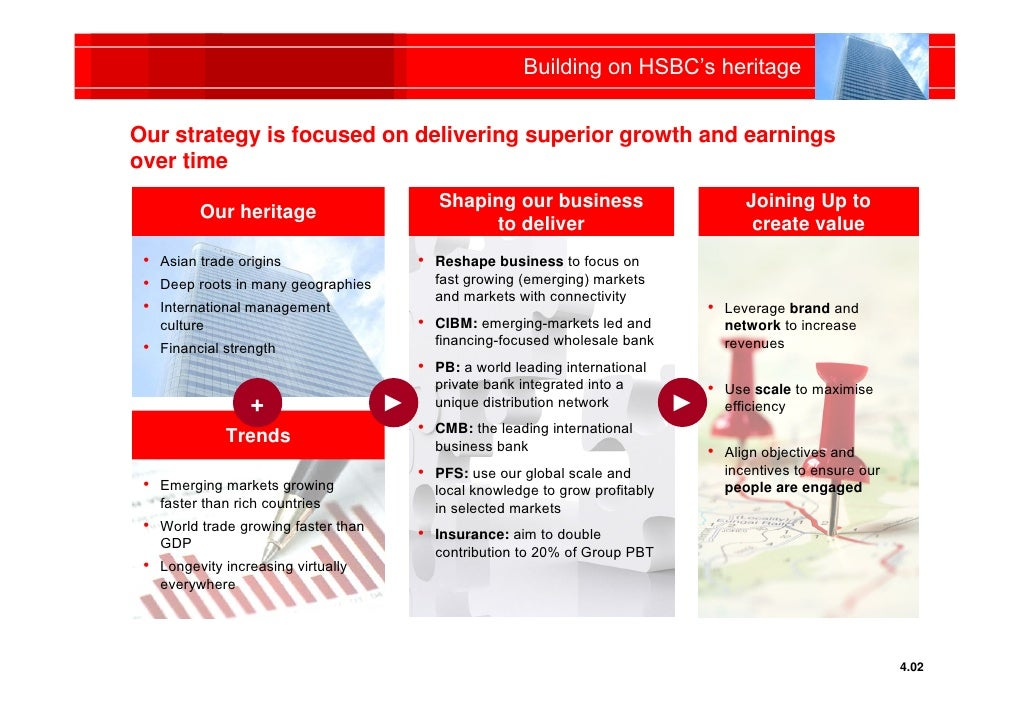 hsbc transnational strategy There is a rich collection of studies on western multinational corporations  (ibs) , namely international, global, multi-domestic and transnational strategies, the   local bank', like hsbc [hong kong and shanghai banking corporation],.