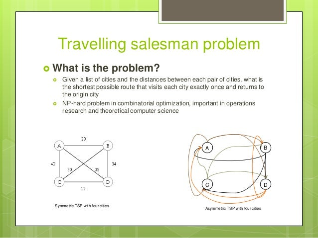 travelling salesman problem term paper Genetic algorithm for solving the travelling salesman problem travelling salesman problem making it a very popular problem to solve in this paper.