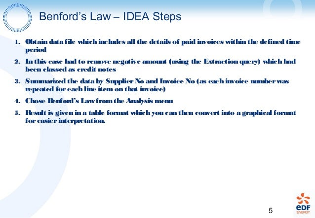 benfords law essay Benford's law (video and essay) the video is a lead-in to the written essay available below that explains benford benford's law video benfords-law_general.