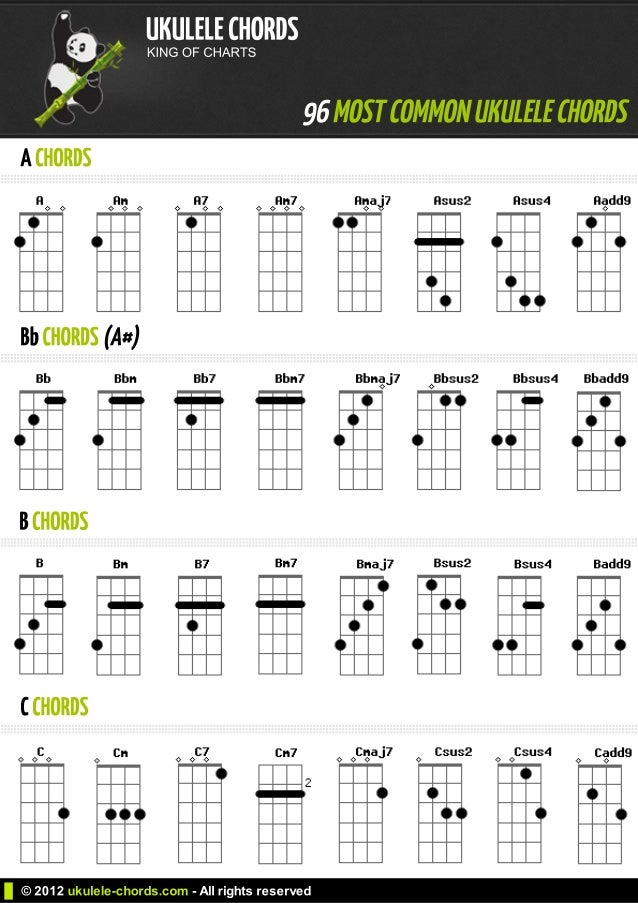 96 Common Ukulele Chords