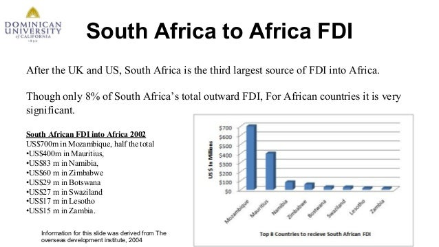 the benefits of fdi in zambian Although it may seem natural to argue that foreign direct investment (fdi) can convey great advantages to host countries, this paper shows that the benefits of fdi vary greatly across sectors by examining the effect of foreign direct investment on growth in the primary.