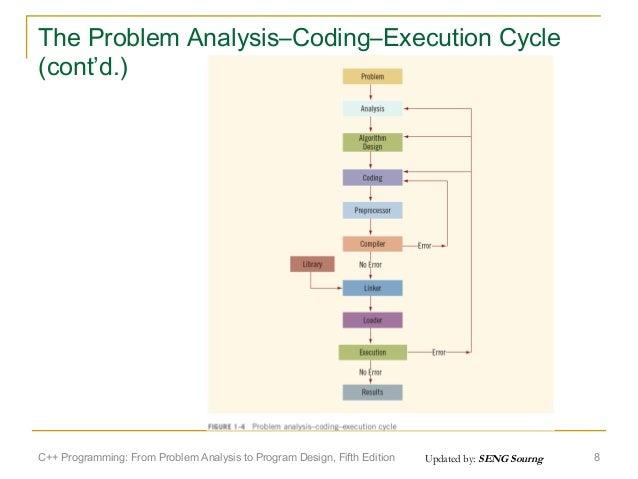 PuK: Planung und Kontrolle, Planungs- und Kontrollsysteme,