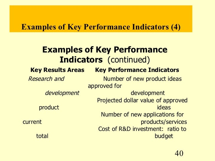 Performance Results Examples Examples of Key Performance
