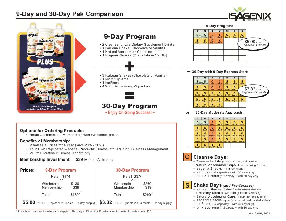 9-Day and 30-Day Pak Comparison                                                                                           ...