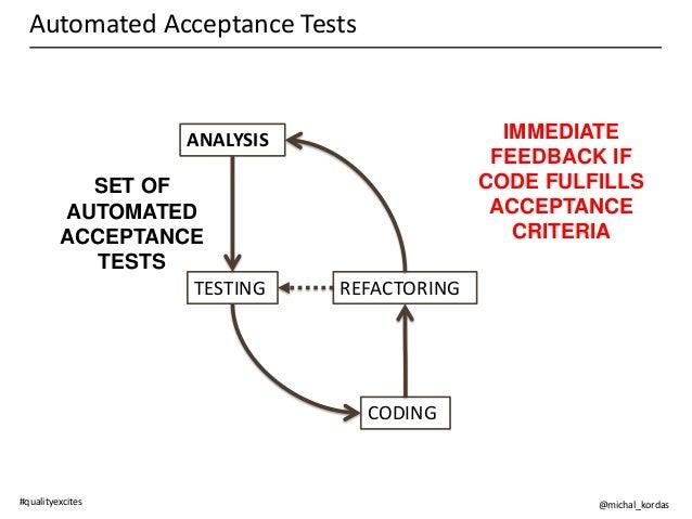 Testing Feedback Loop Tests Immediate Feedback