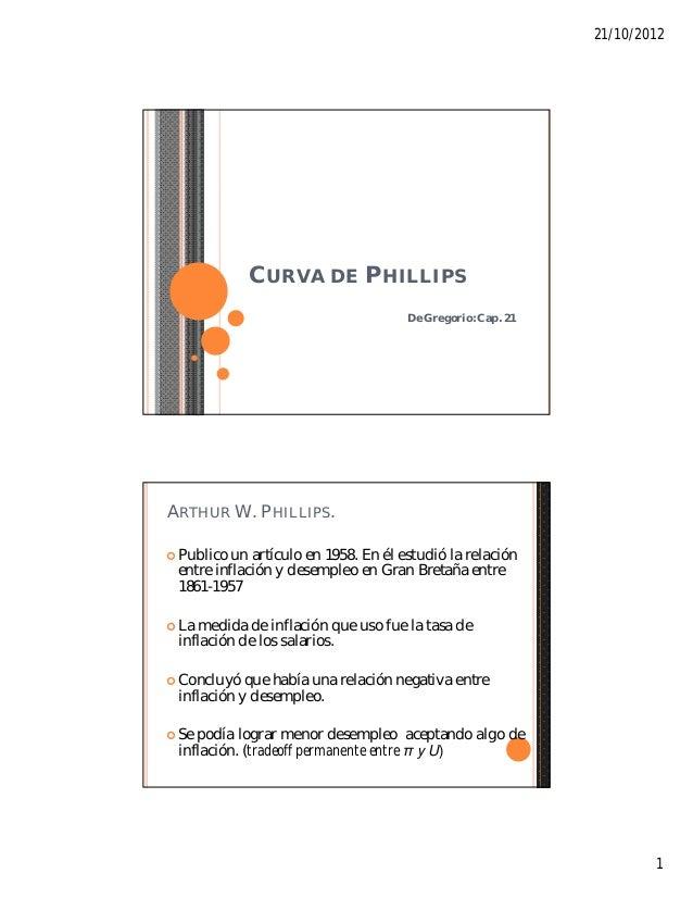 21/10/20121CURVA DE PHILLIPSDe Gregorio: Cap. 21ARTHUR W. PHILLIPS. Publico un artículo en 1958. En él estudió la relació...