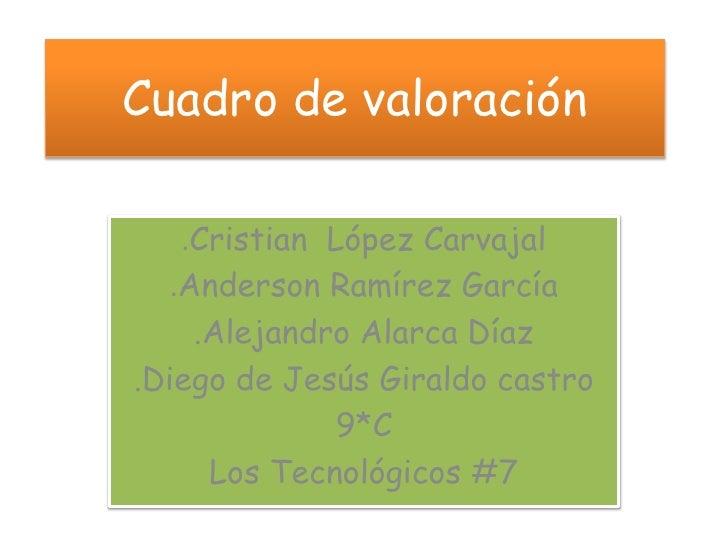 Cuadro de valoración<br />.Cristian  López Carvajal<br />.Anderson Ramírez García<br />.Alejandro Alarca Díaz<br />.Diego ...