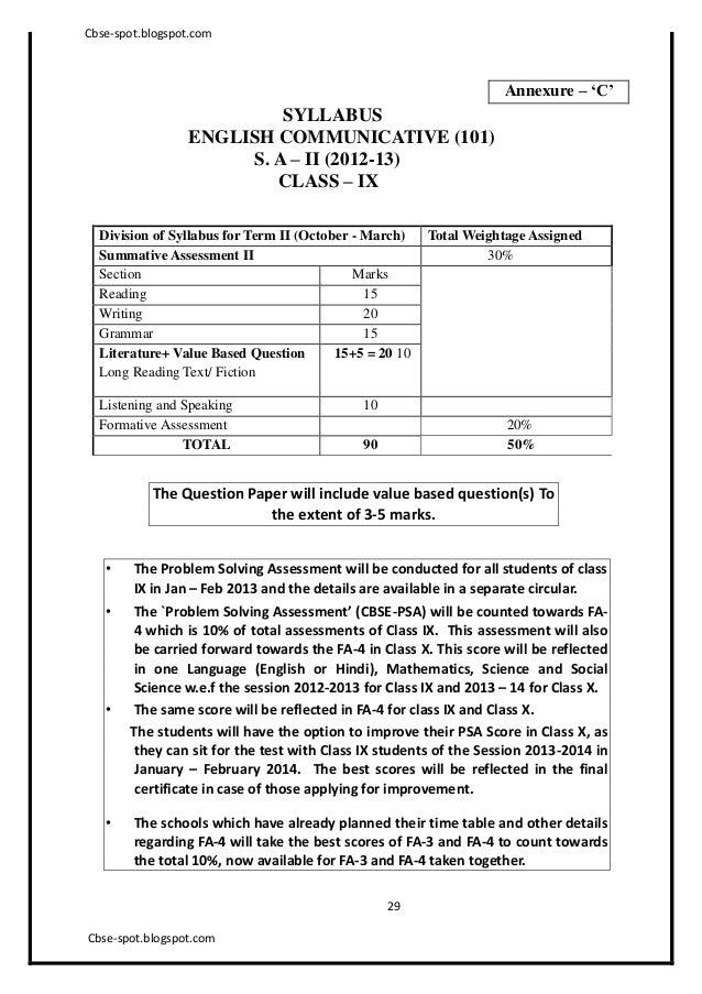 Format Of Formal Letter Writing For Class 9