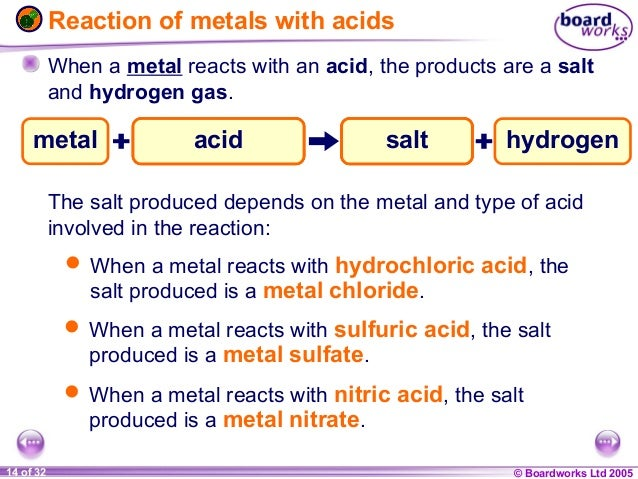 reaction with hydrochloric acid