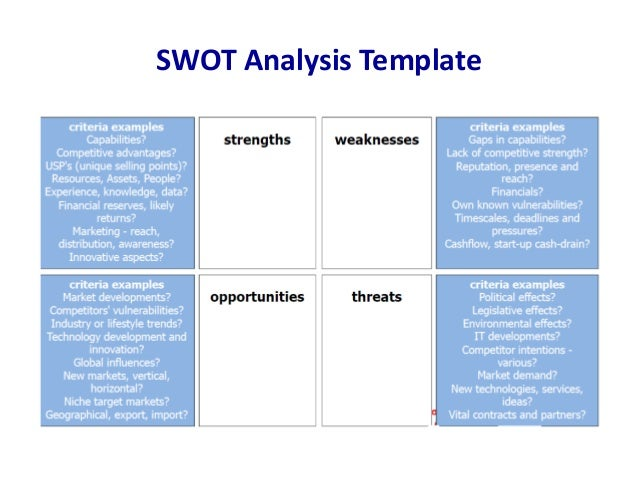 Learning needs analysis final for Learner analysis template