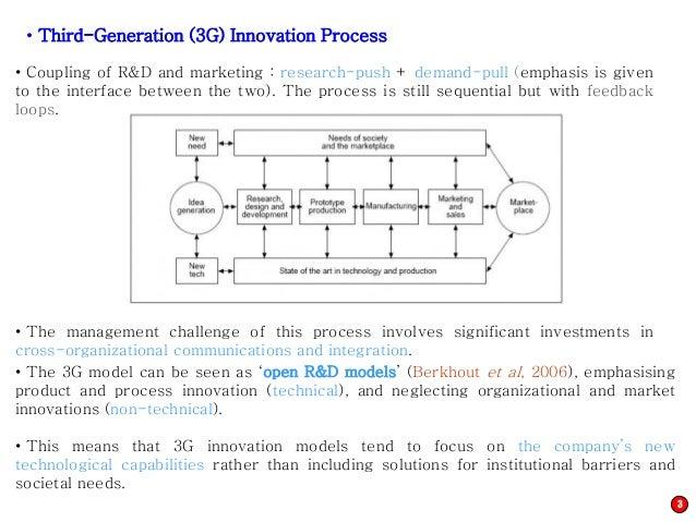 innovation and entrepreneurship bessant pdf