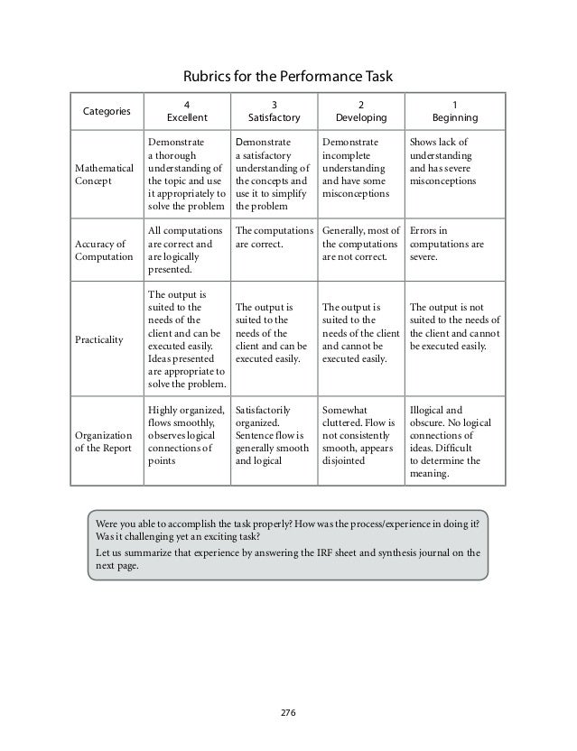 an essay on problem solving value rubric Using a rubric in math problem solving  problem solving rubric for essays journalswith problem solving on assessments, writing conventions so others  math coach's corner place value 'i can' cards and choice board - can make one for kids to practice other skills - like make 13 using cubes/on 10 frames/write it etc 3 in a row is a.