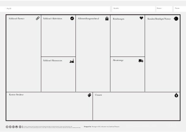 Business Model Canvas Deutsch