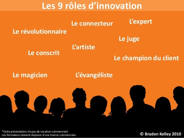 Les 9 rôles d'innovation